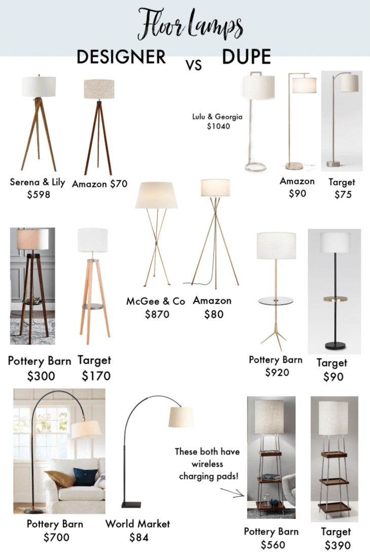 Home Decor Trend Dupes   The Rambling Redhead